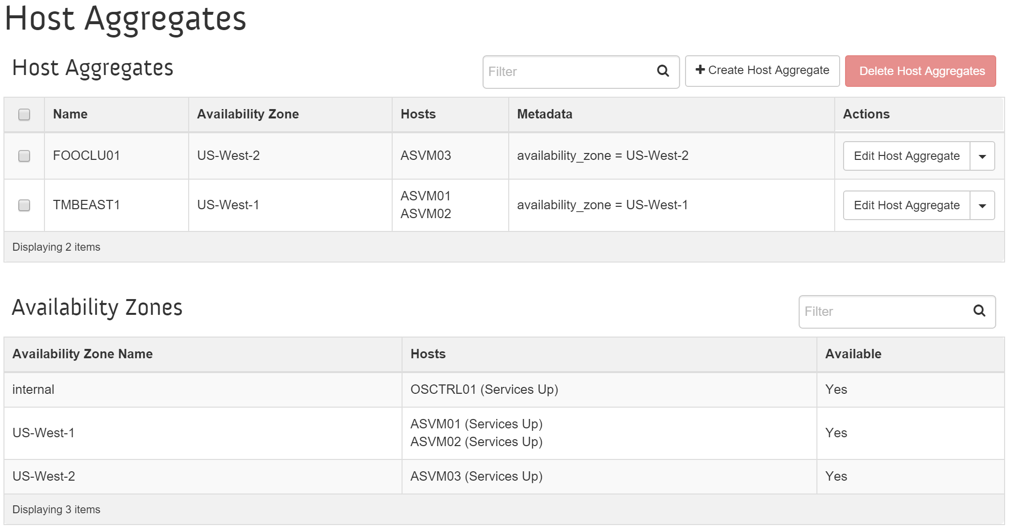 OpenStack Host Aggregates and Availability Zones